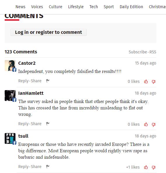 Leitores acusam Independent de falsificar dados e de ter feito a pesquisa somente com estrangeiros.
